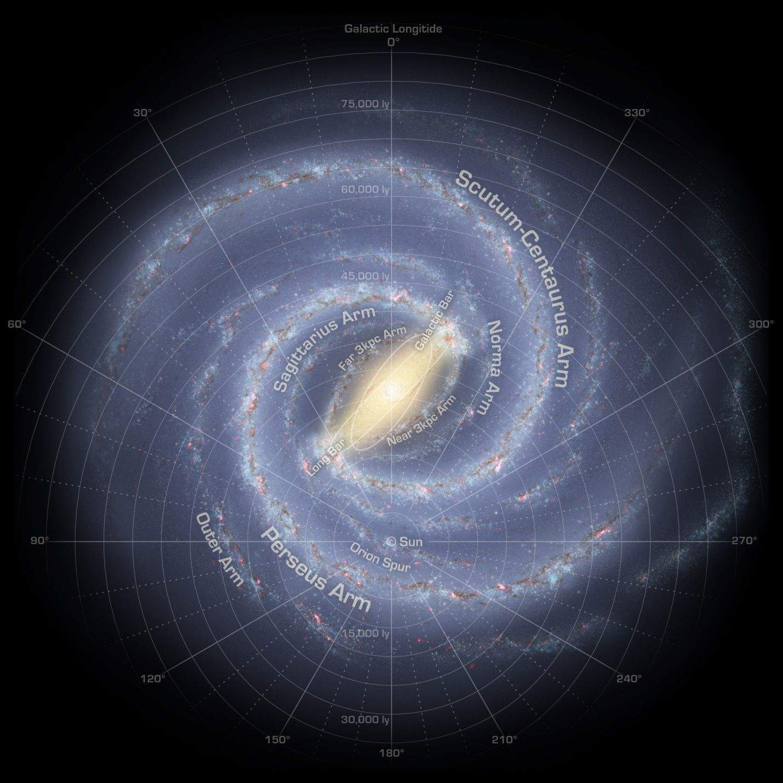 Водород в нашей галактике